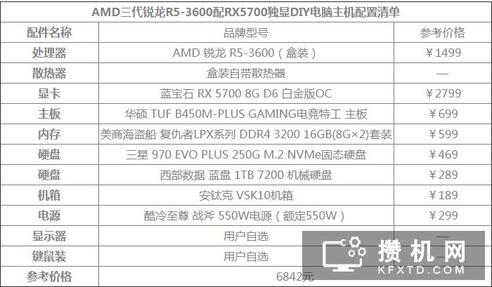 性价比高的主流偏上的AMD电脑主机配置单